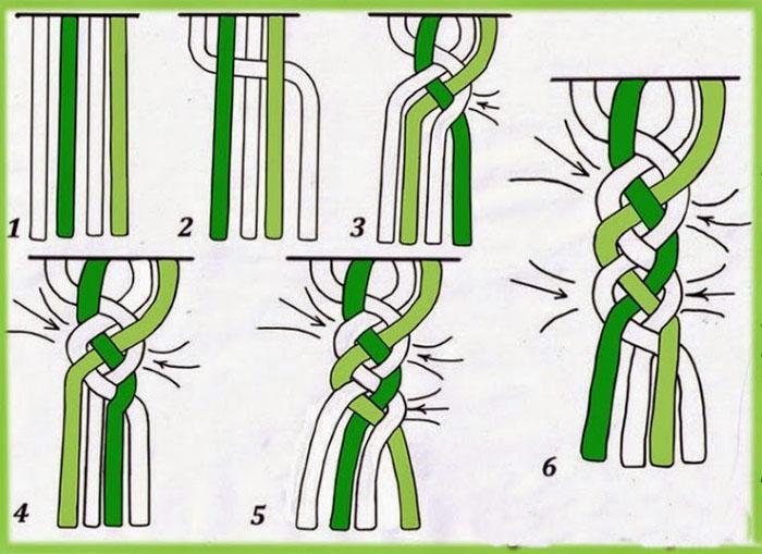 Схема плетения косы из четырех