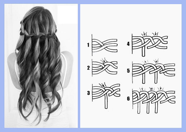 Плетение кос французский водопад схемы
