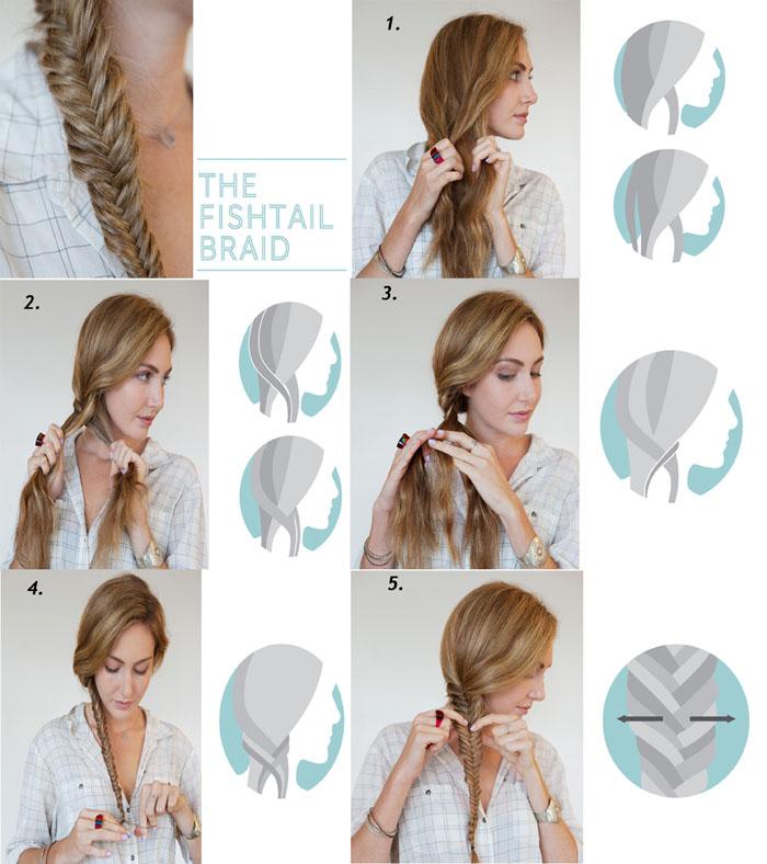 Пошаговая инструкция плетения