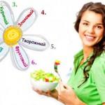 Меню диеты «шесть лепестков» с рецептами
