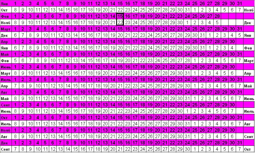 Календарь беременности по дням