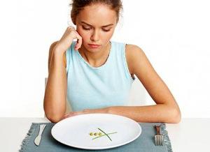 Китайская диета на 14 дней