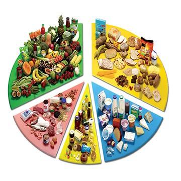 раздельное питание меню на неделю на 90 дней и по группе крови