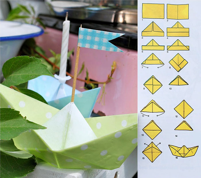 Схема изготовления бумажного