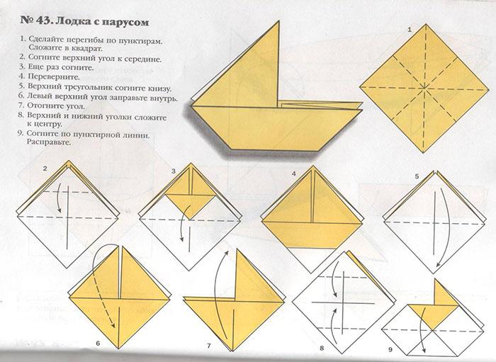 Схема изготовления парусника