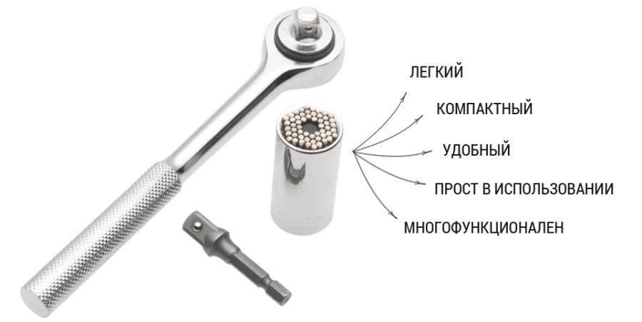 Набор ключей Binoax